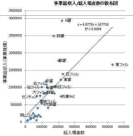 3事業規模 総入場者数.JPG
